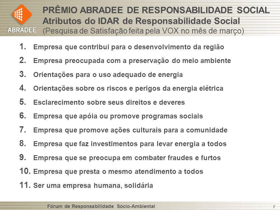 PRÊMIO ABRADEE DE RESPONSABILIDADE SOCIAL Atributos do IDAR de Responsabilidade Social (Pesquisa de Satisfação feita pela VOX no mês de março)
