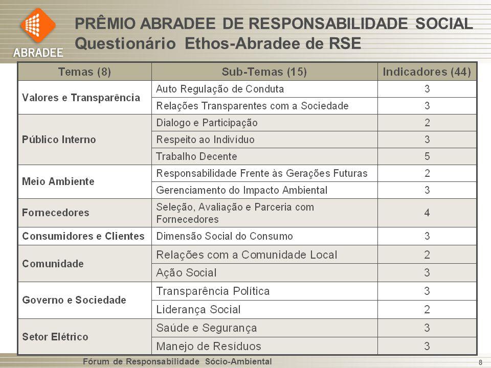 PRÊMIO ABRADEE DE RESPONSABILIDADE SOCIAL Questionário Ethos-Abradee de RSE
