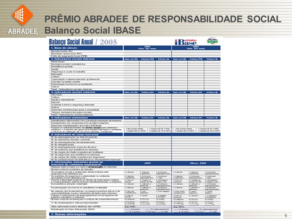 PRÊMIO ABRADEE DE RESPONSABILIDADE SOCIAL Balanço Social IBASE