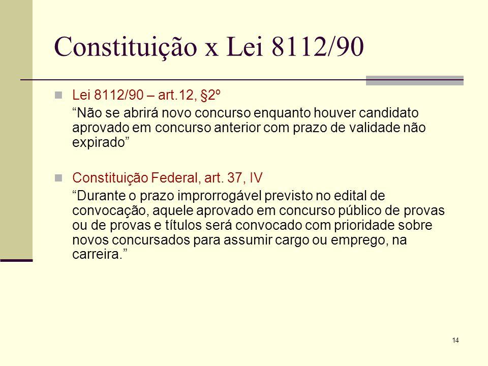 Constituição x Lei 8112/90 Lei 8112/90 – art.12, §2º