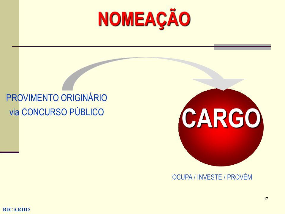 CARGO NOMEAÇÃO PROVIMENTO ORIGINÁRIO via CONCURSO PÚBLICO