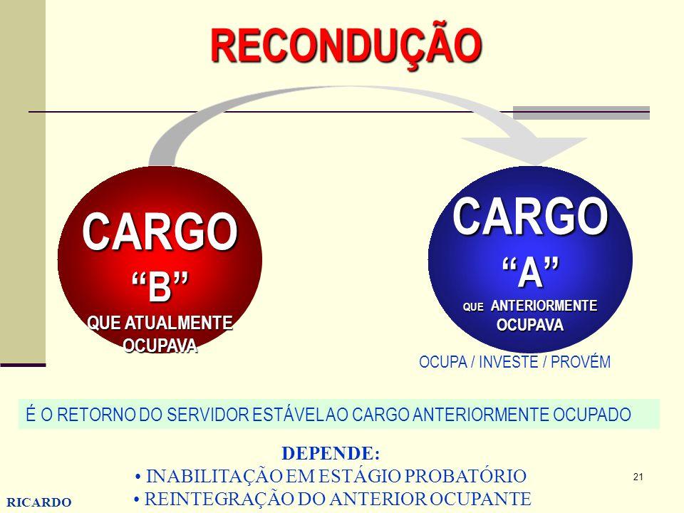 CARGO CARGO RECONDUÇÃO A B QUE ATUALMENTE OCUPAVA