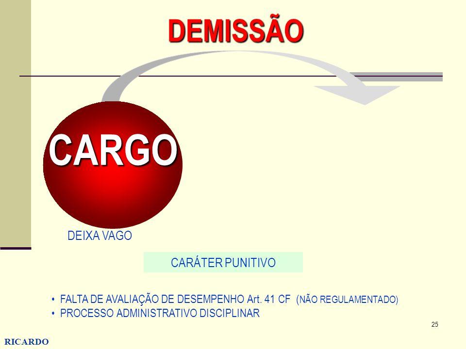CARGO DEMISSÃO DEIXA VAGO CARÁTER PUNITIVO