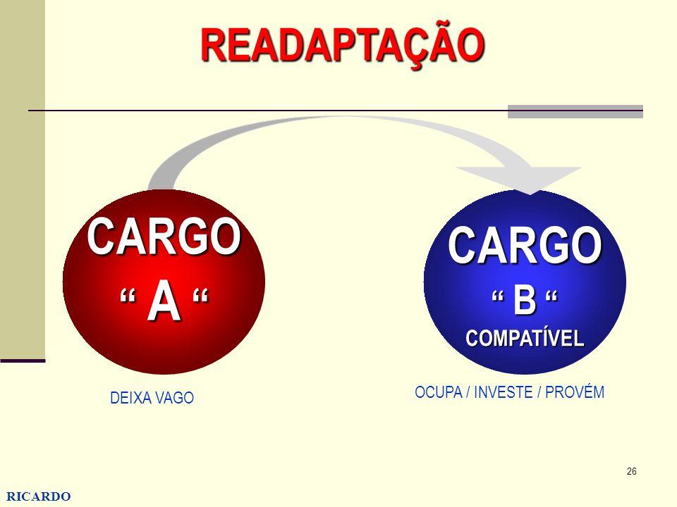 CARGO CARGO READAPTAÇÃO A B COMPATÍVEL