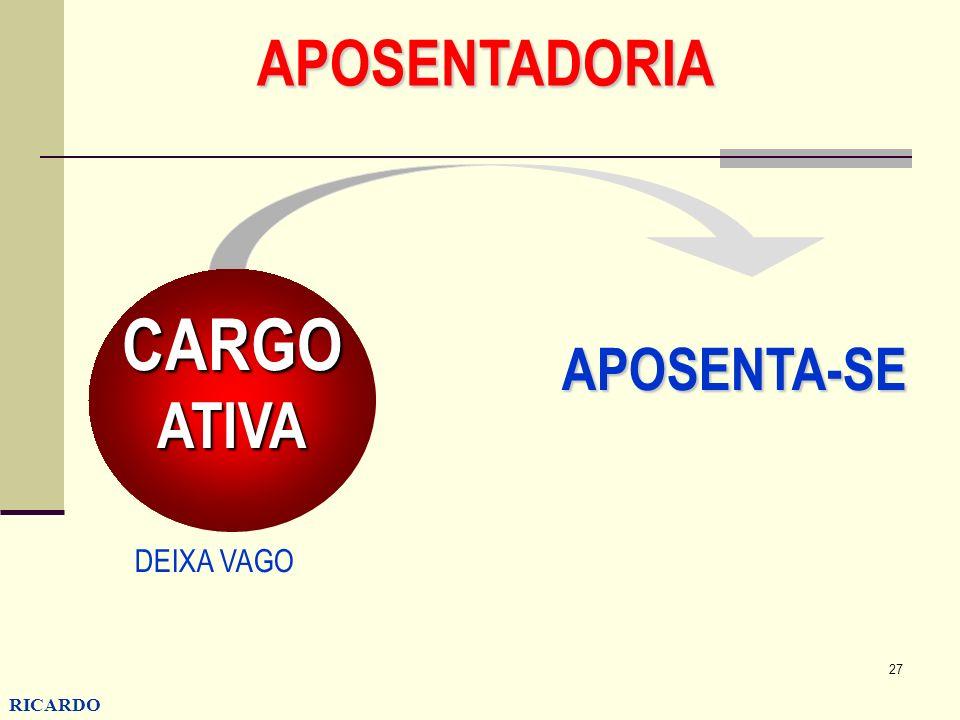 APOSENTADORIA CARGO ATIVA APOSENTA-SE DEIXA VAGO RICARDO CONZATTI 27