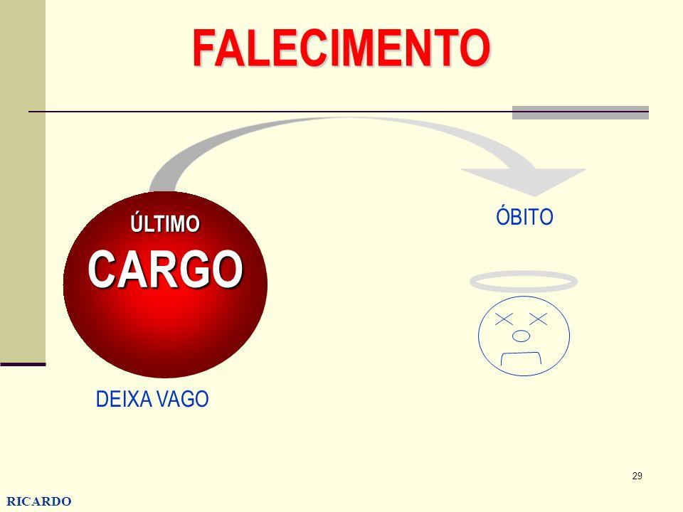 FALECIMENTO ÚLTIMO CARGO ÓBITO DEIXA VAGO RICARDO CONZATTI 29