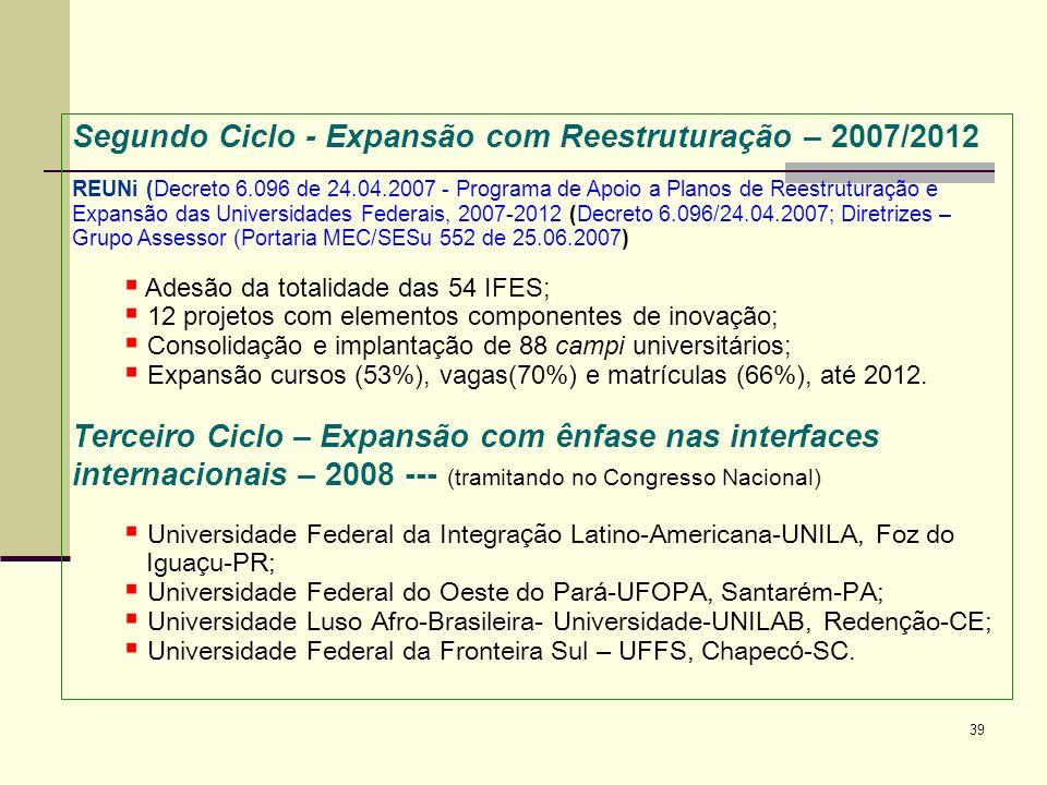 Segundo Ciclo - Expansão com Reestruturação – 2007/2012
