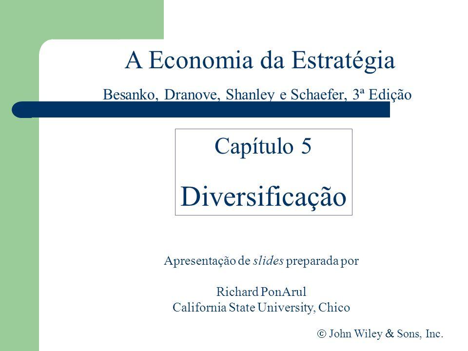 Diversificação A Economia da Estratégia Capítulo 5