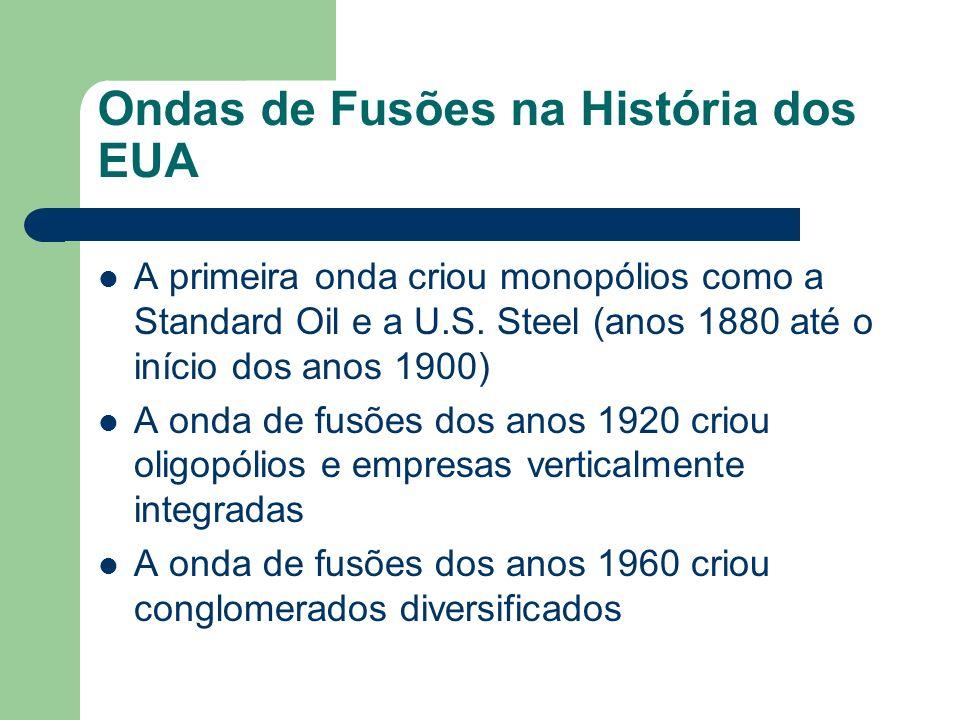 Ondas de Fusões na História dos EUA