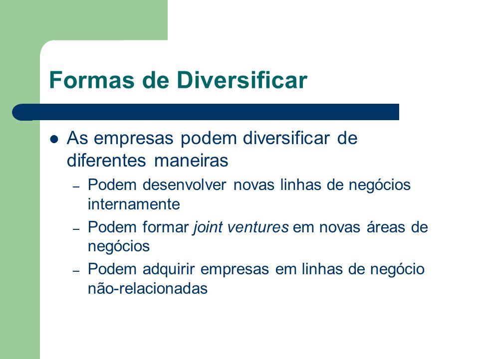 Formas de Diversificar