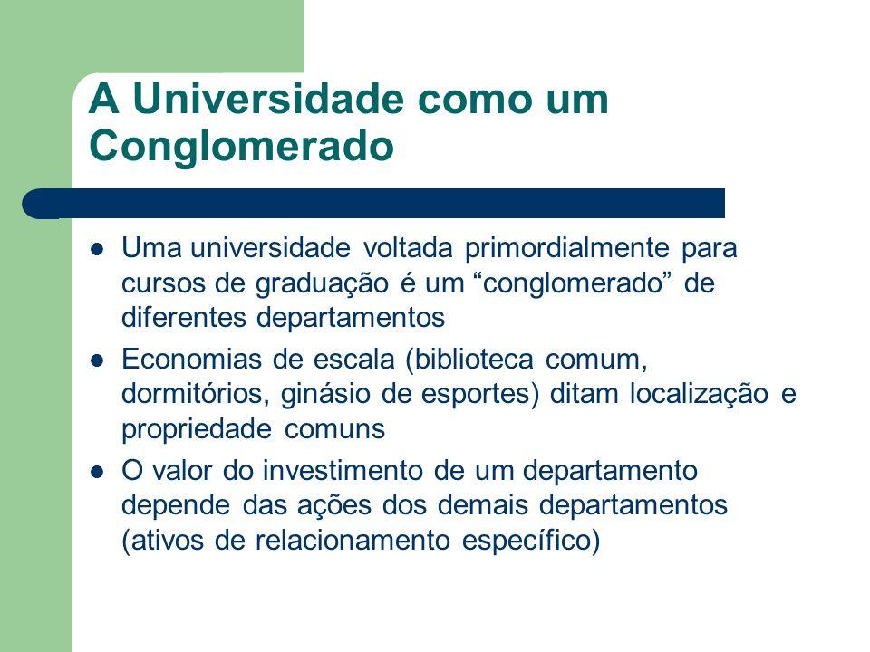 A Universidade como um Conglomerado