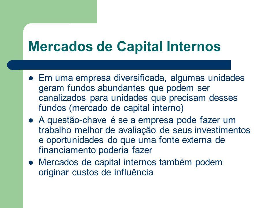 Mercados de Capital Internos
