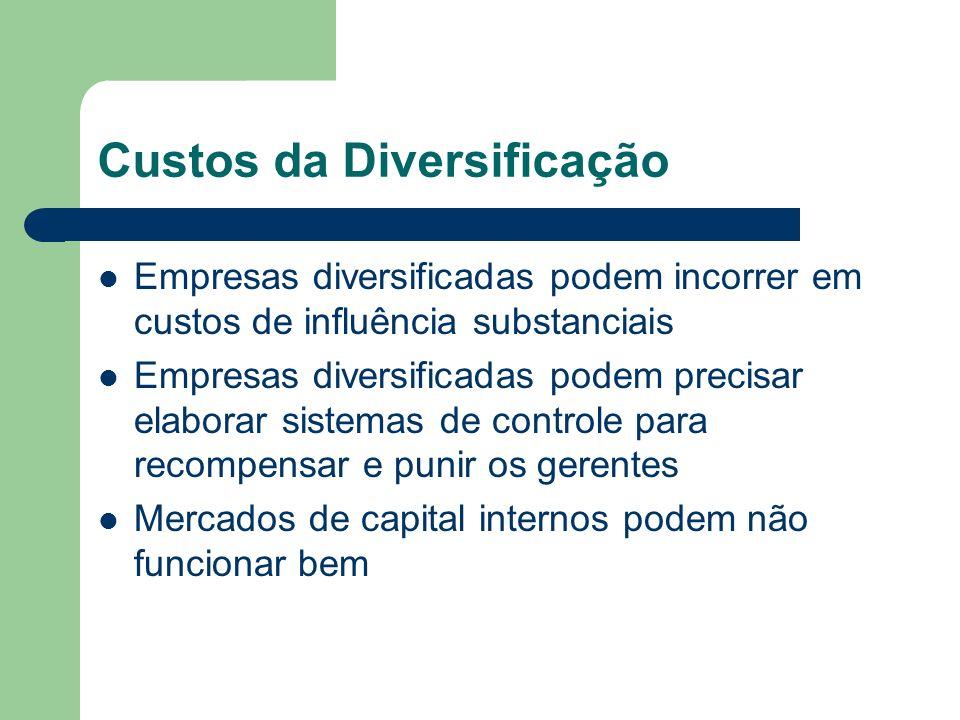 Custos da Diversificação