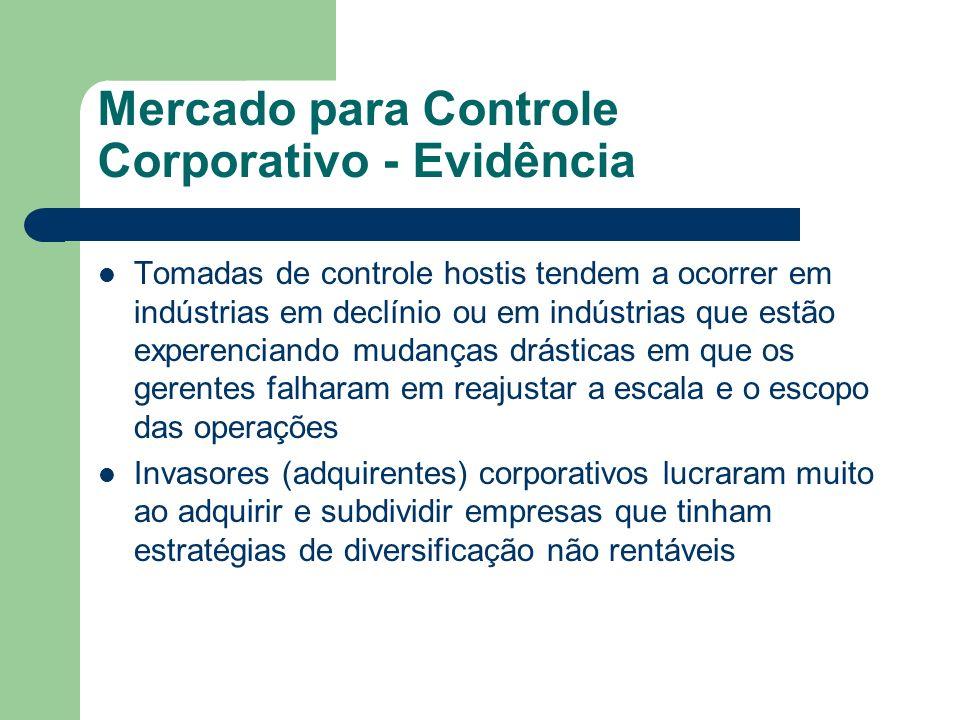 Mercado para Controle Corporativo - Evidência