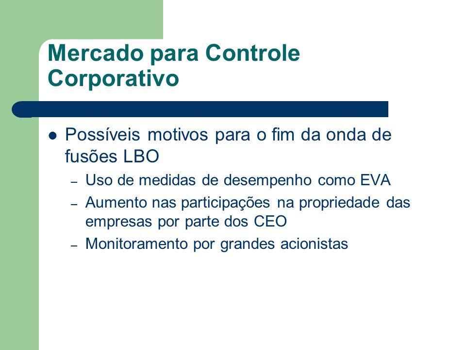 Mercado para Controle Corporativo