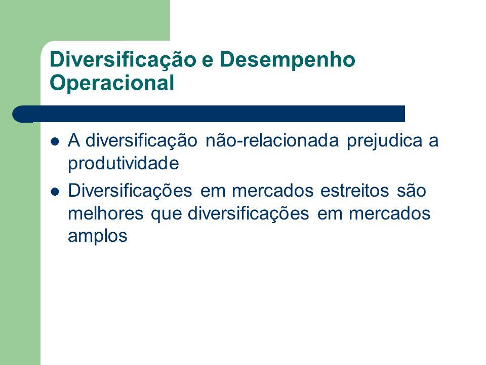Diversificação e Desempenho Operacional
