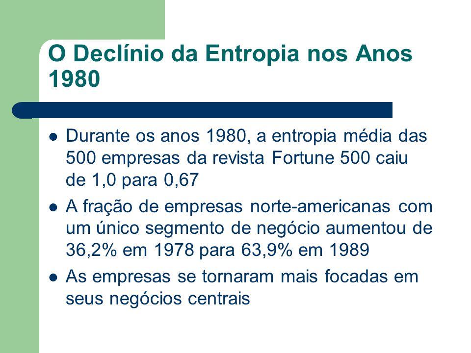 O Declínio da Entropia nos Anos 1980