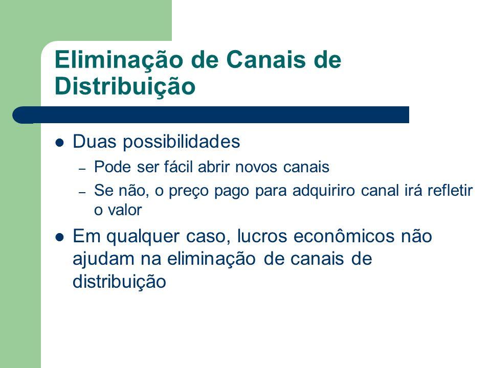 Eliminação de Canais de Distribuição