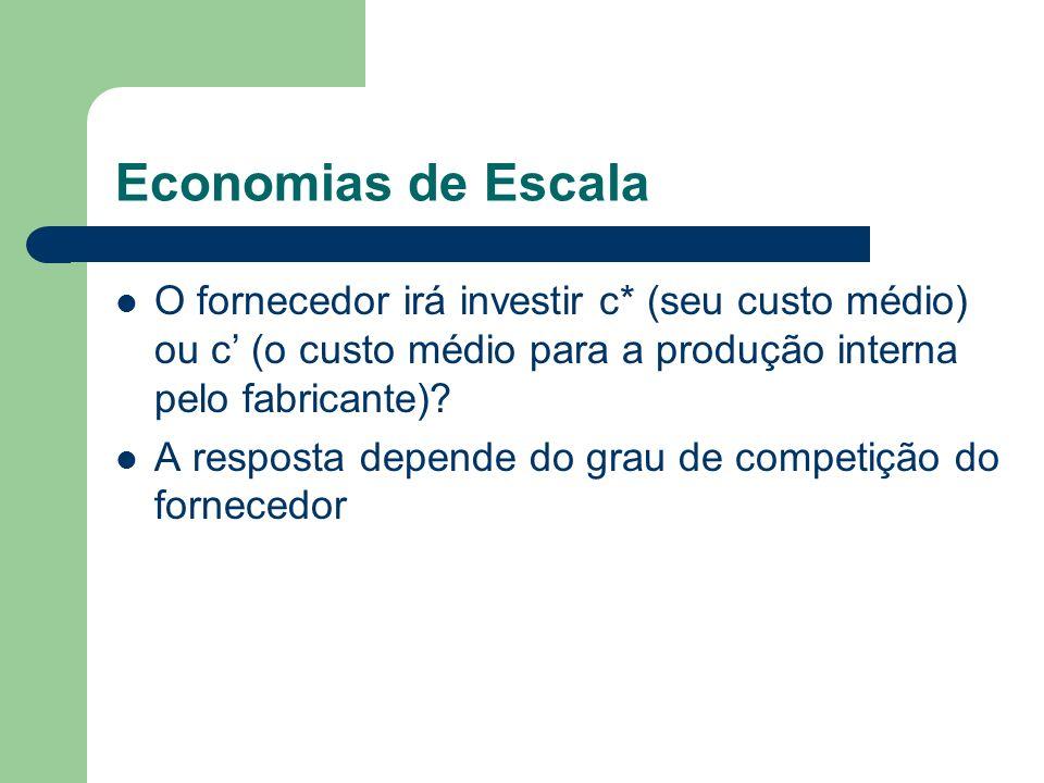 Economias de Escala O fornecedor irá investir c* (seu custo médio) ou c' (o custo médio para a produção interna pelo fabricante)