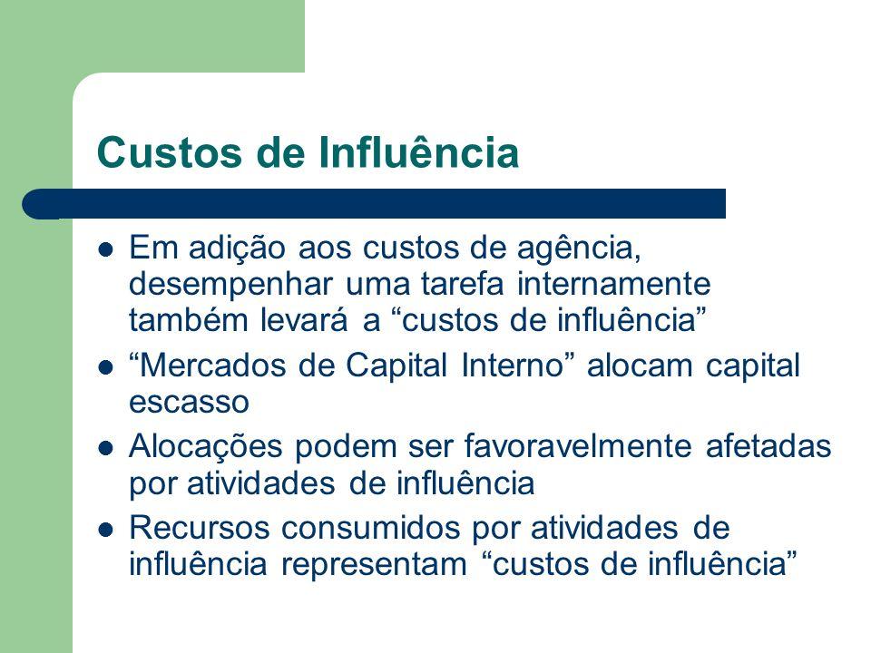 Custos de Influência Em adição aos custos de agência, desempenhar uma tarefa internamente também levará a custos de influência