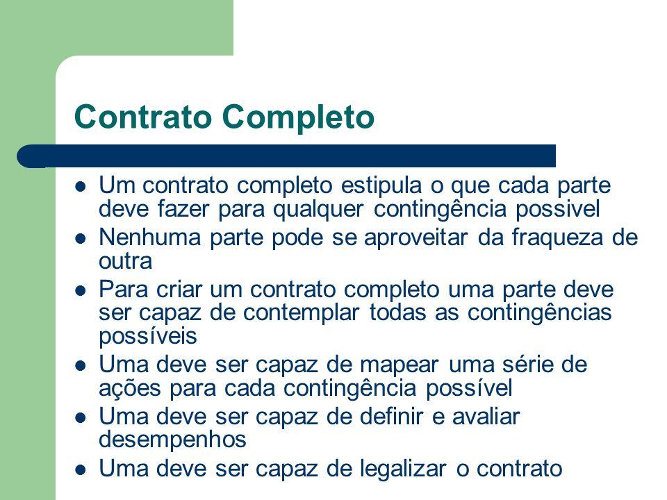 Contrato Completo Um contrato completo estipula o que cada parte deve fazer para qualquer contingência possivel.