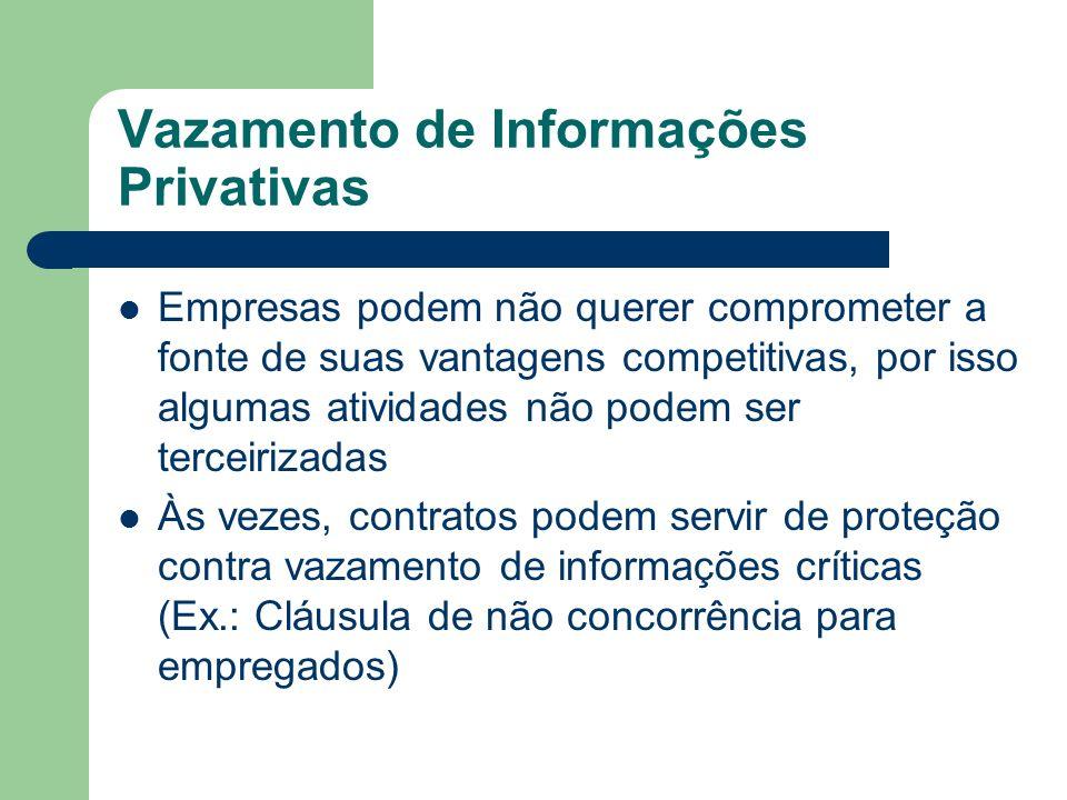 Vazamento de Informações Privativas