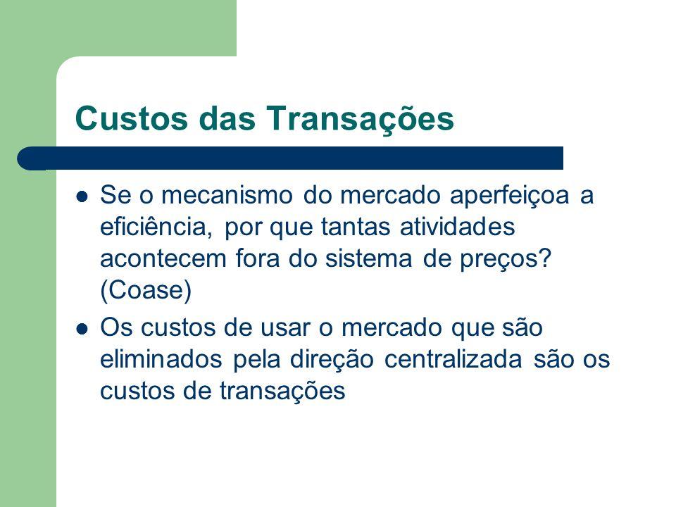 Custos das Transações Se o mecanismo do mercado aperfeiçoa a eficiência, por que tantas atividades acontecem fora do sistema de preços (Coase)