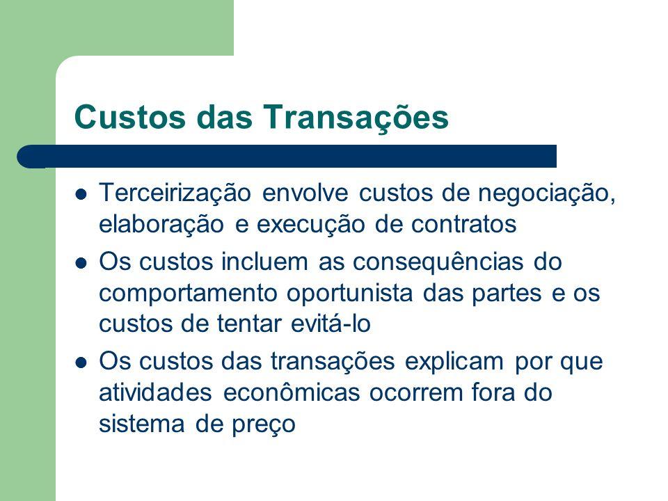 Custos das Transações Terceirização envolve custos de negociação, elaboração e execução de contratos.