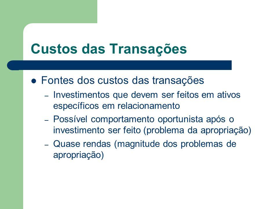 Custos das Transações Fontes dos custos das transações