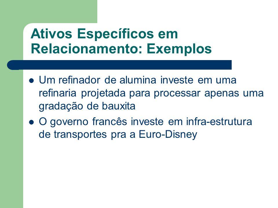 Ativos Específicos em Relacionamento: Exemplos