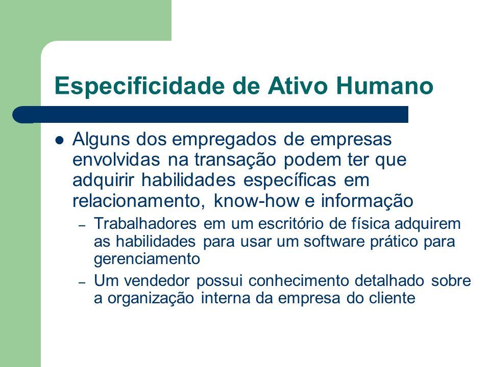 Especificidade de Ativo Humano