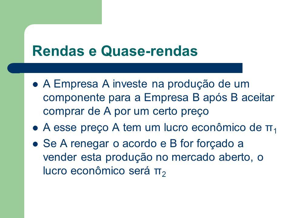 Rendas e Quase-rendas A Empresa A investe na produção de um componente para a Empresa B após B aceitar comprar de A por um certo preço.
