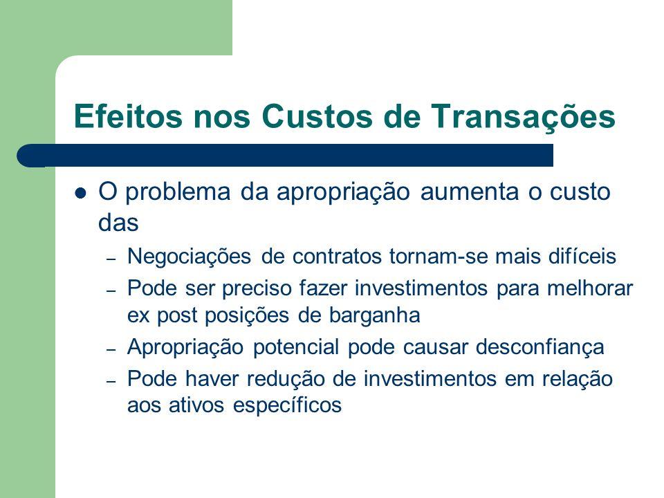Efeitos nos Custos de Transações