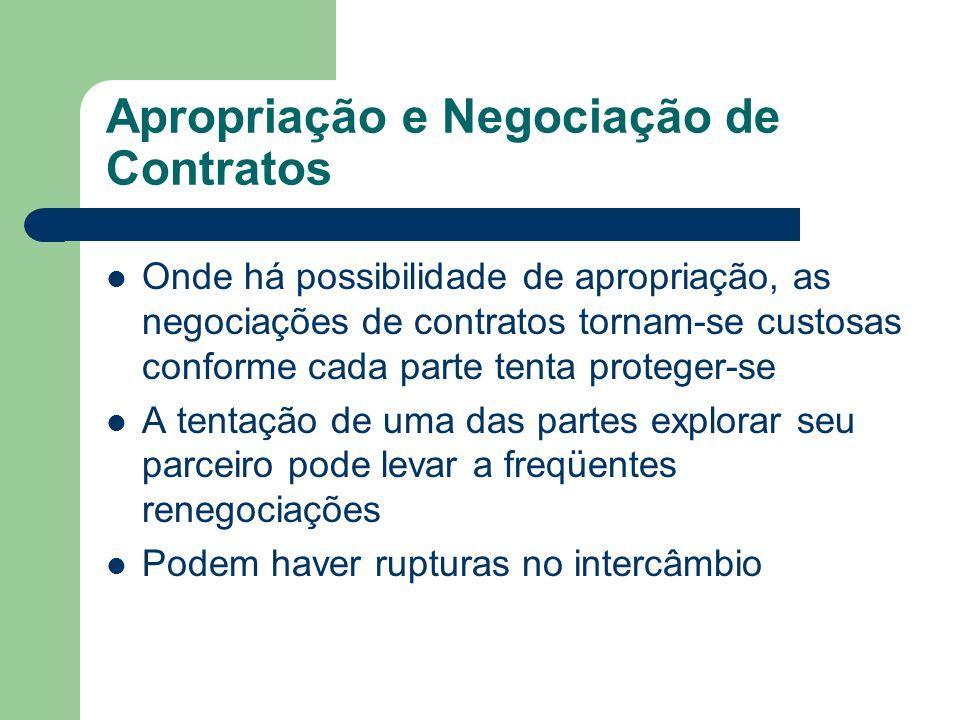 Apropriação e Negociação de Contratos