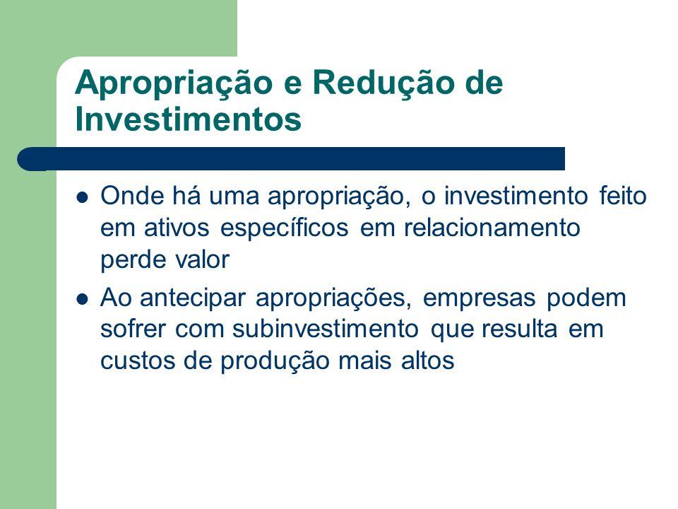 Apropriação e Redução de Investimentos