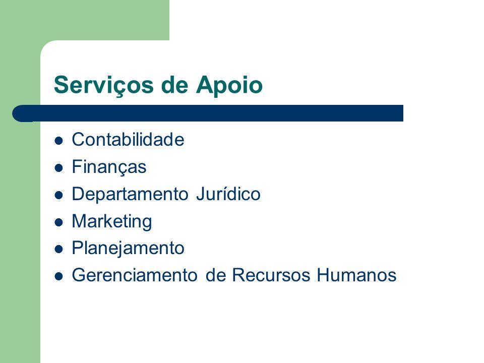 Serviços de Apoio Contabilidade Finanças Departamento Jurídico
