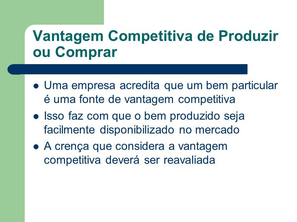 Vantagem Competitiva de Produzir ou Comprar