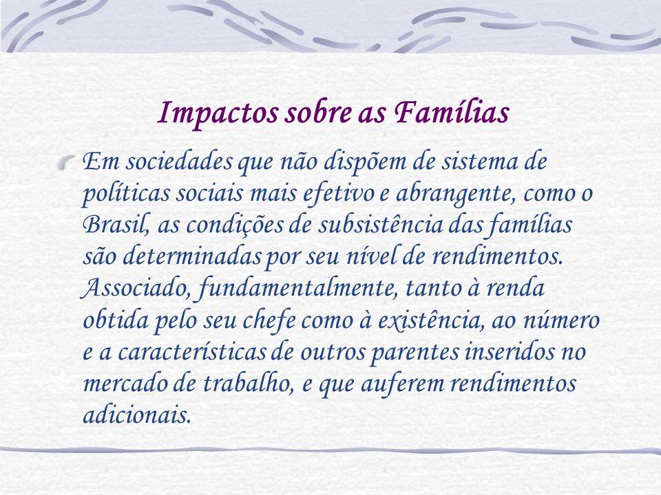 Impactos sobre as Famílias