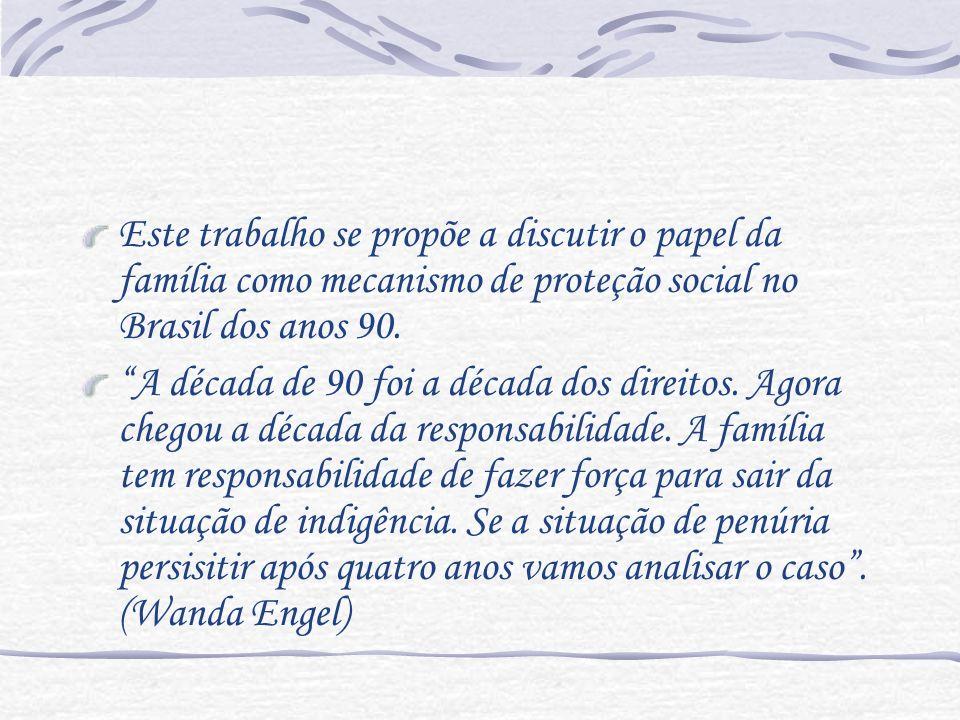 Este trabalho se propõe a discutir o papel da família como mecanismo de proteção social no Brasil dos anos 90.