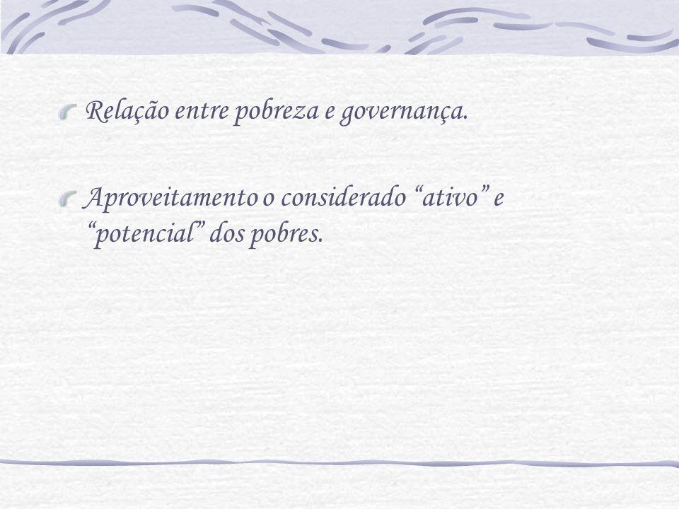 Relação entre pobreza e governança.