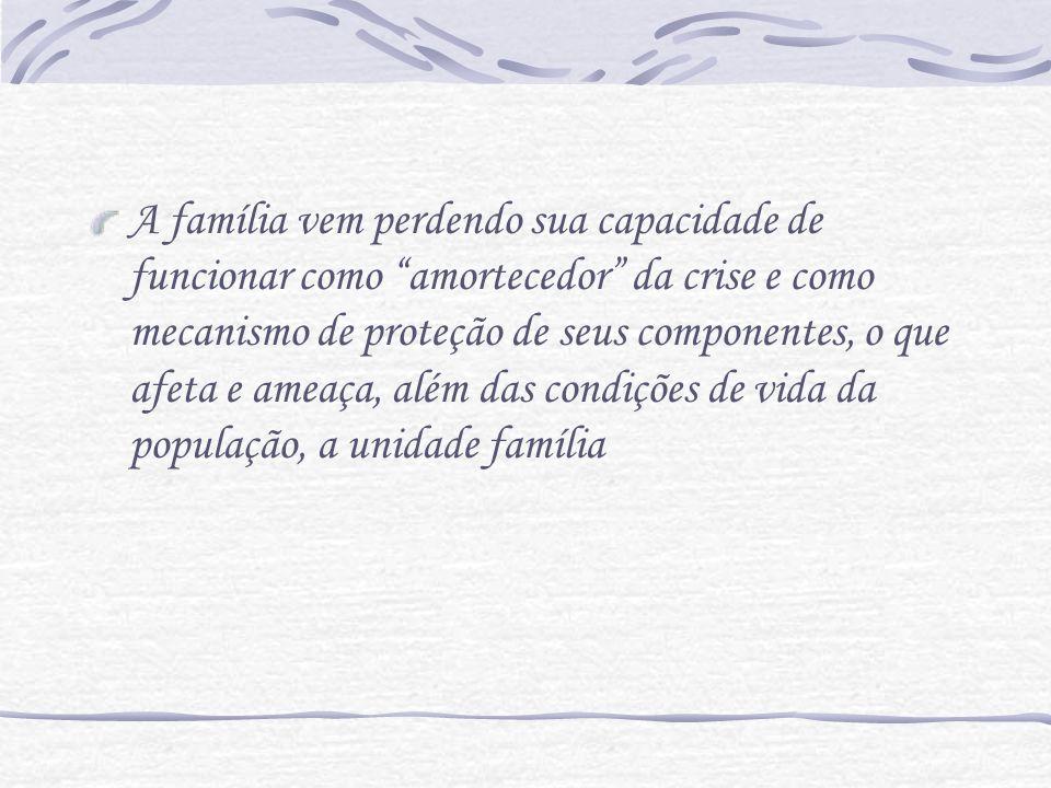 A família vem perdendo sua capacidade de funcionar como amortecedor da crise e como mecanismo de proteção de seus componentes, o que afeta e ameaça, além das condições de vida da população, a unidade família