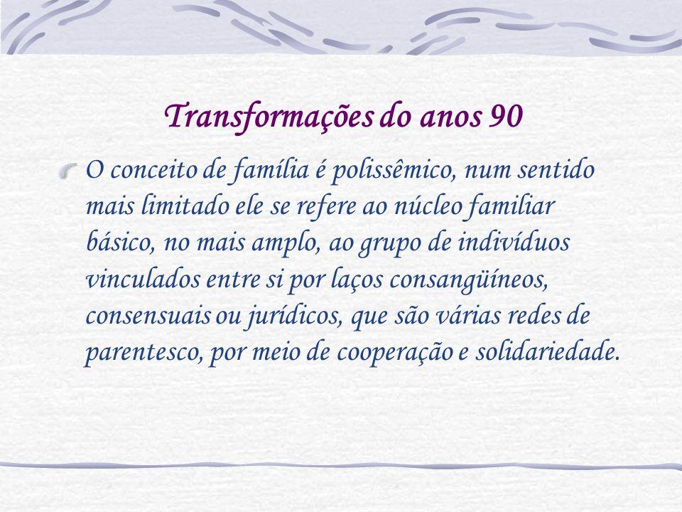 Transformações do anos 90