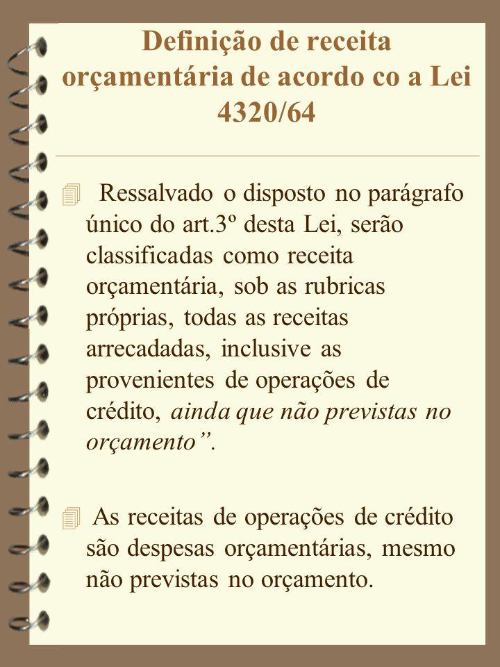 Definição de receita orçamentária de acordo co a Lei 4320/64