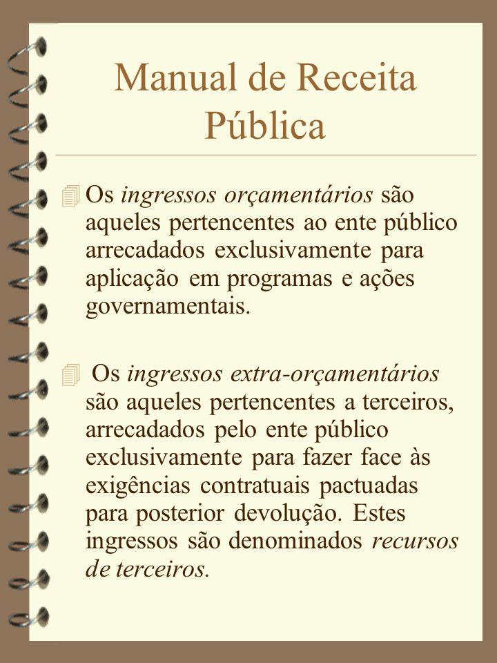 Manual de Receita Pública