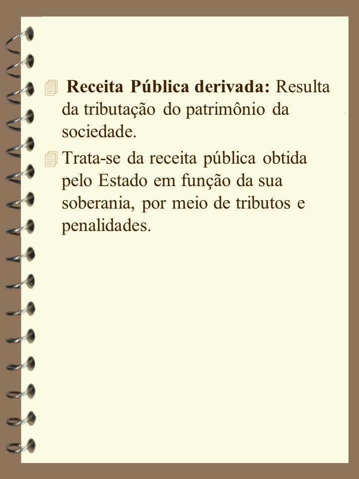 Receita Pública derivada: Resulta da tributação do patrimônio da sociedade.