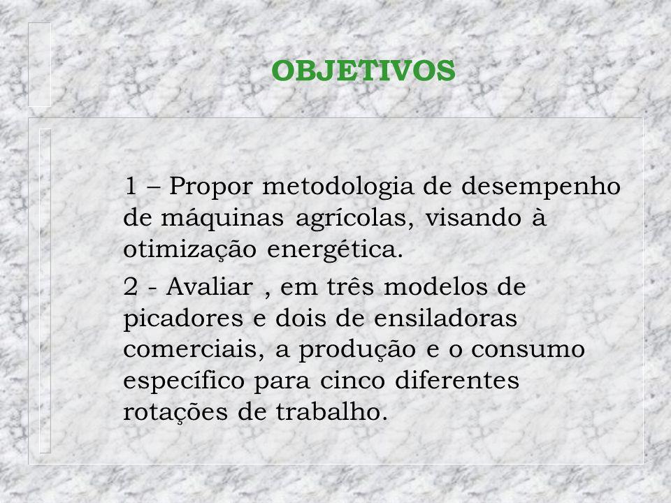 OBJETIVOS 1 – Propor metodologia de desempenho de máquinas agrícolas, visando à otimização energética.