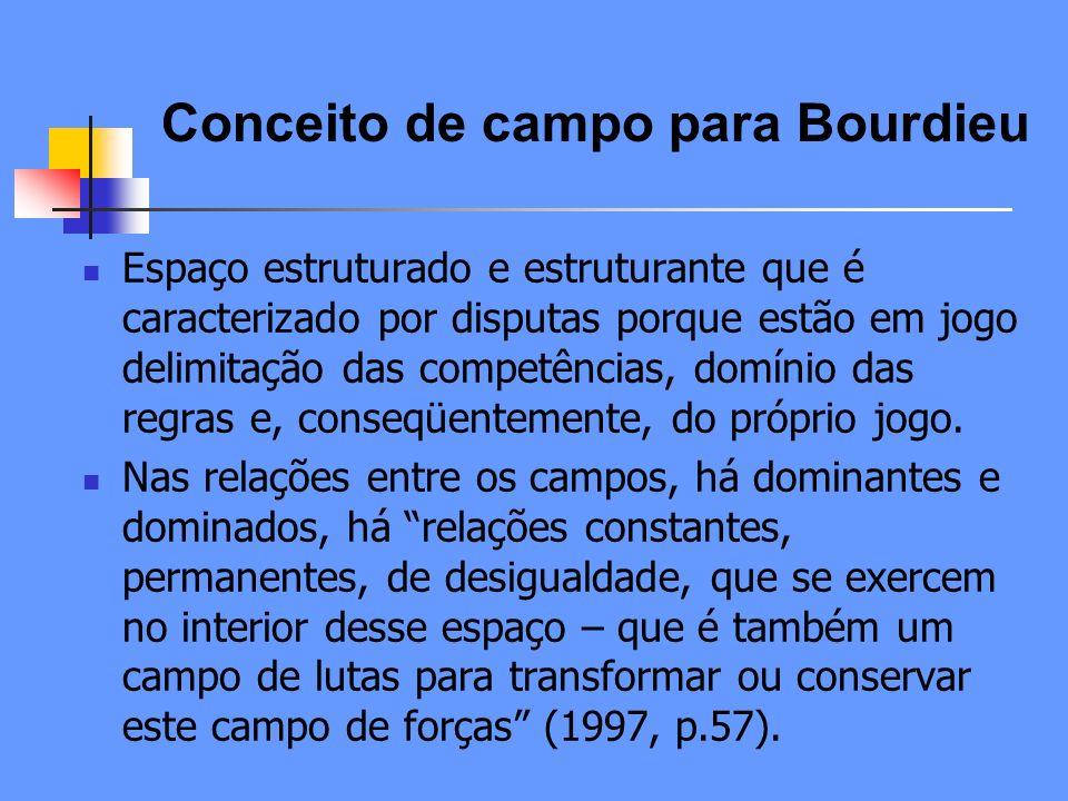 Conceito de campo para Bourdieu