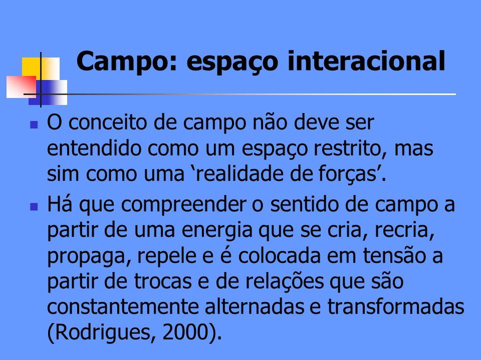 Campo: espaço interacional