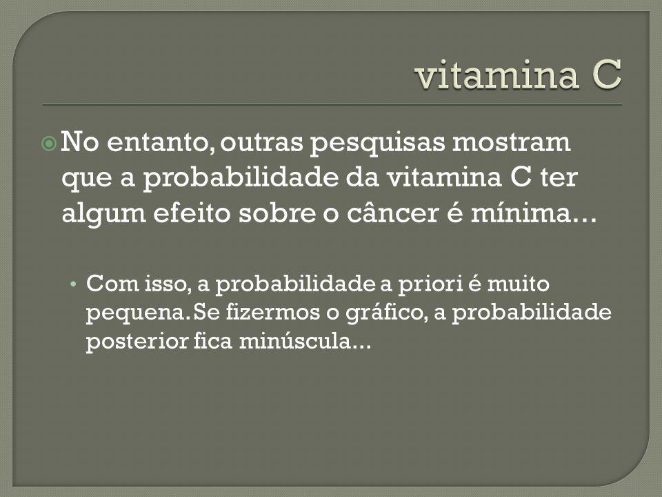 vitamina CNo entanto, outras pesquisas mostram que a probabilidade da vitamina C ter algum efeito sobre o câncer é mínima...