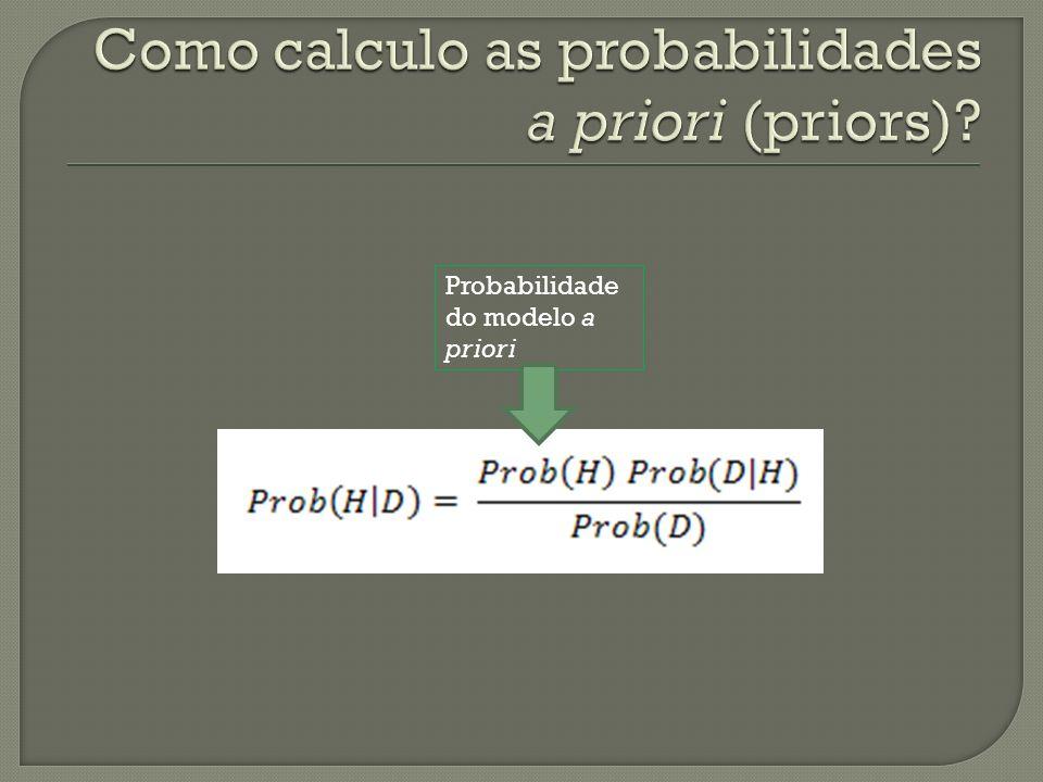 Como calculo as probabilidades a priori (priors)
